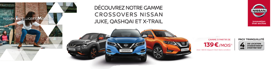 Concession NISSAN Cahors